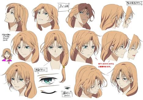 スウォンのキャラクター設定画。(c)草凪みずほ・白泉社/暁のヨナ製作委員会