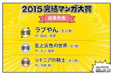 「完結マンガ大賞2015」受賞作