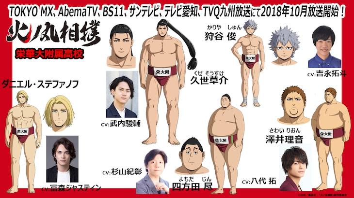 アニメ「火ノ丸相撲」栄華大附属高校キャラクターのキャスト。