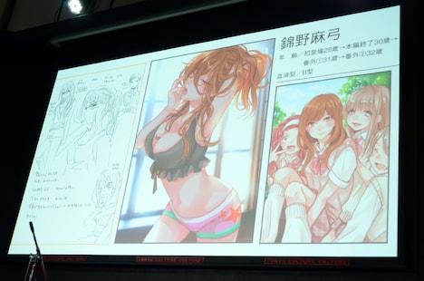 錦野麻弓のキャラクター紹介。