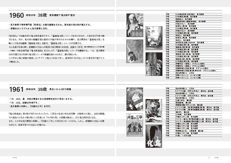 「水木しげる漫画大全集 000 総索引/年譜他」より