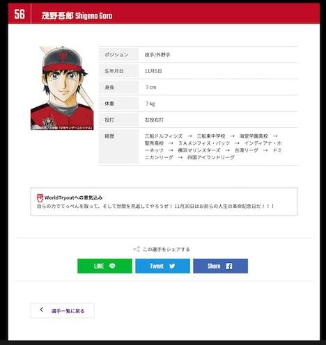 WorldTryoutのサイト内に掲載されている、茂野吾郎の選手ページより。