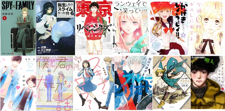 第44回講談社漫画賞最終候補作一覧。