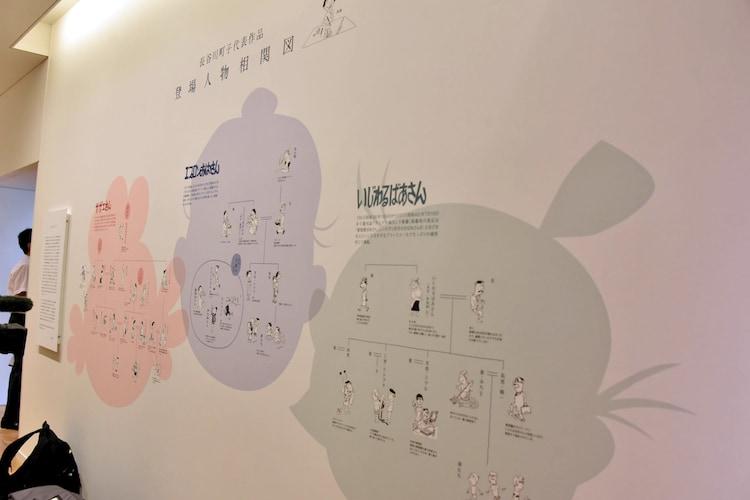 常設展示室「町子の作品」の様子。
