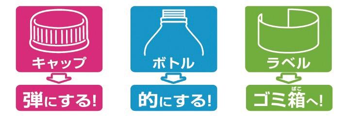 「キャップ革命 ボトルマン」を遊ぶときのペットボトルの使い方。