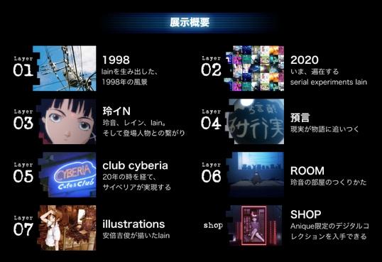 オンライン展覧会「lain 2020 eXhibition」の展示内容一覧。