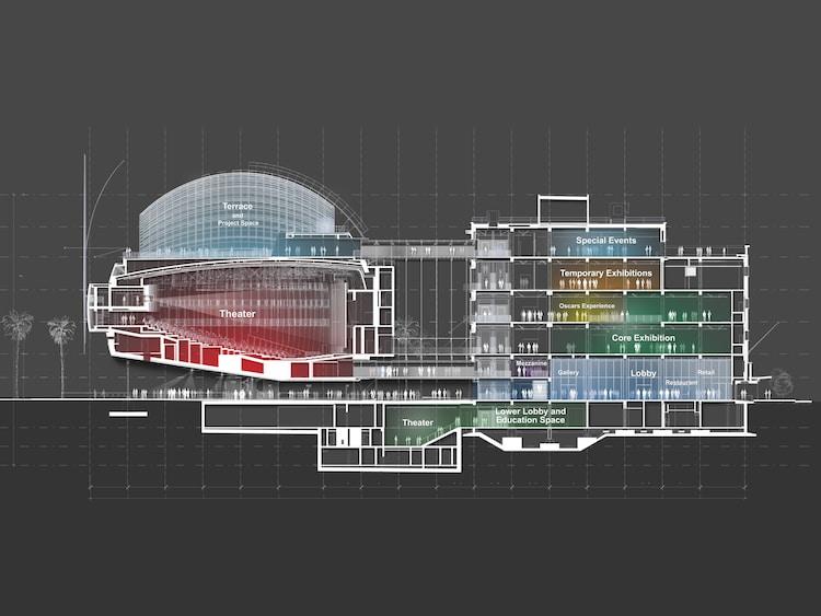 アカデミー映画博物館の断面図。(c)Renzo Piano Building Workshop / (c)Academy Museum Foundation