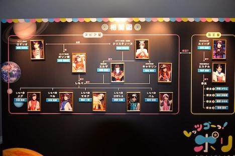 東京・赤坂ACTシアターのロビーに掲示された「レッツゴーっ!ポリン姫」の相関図と5月30日公演のキャスト。