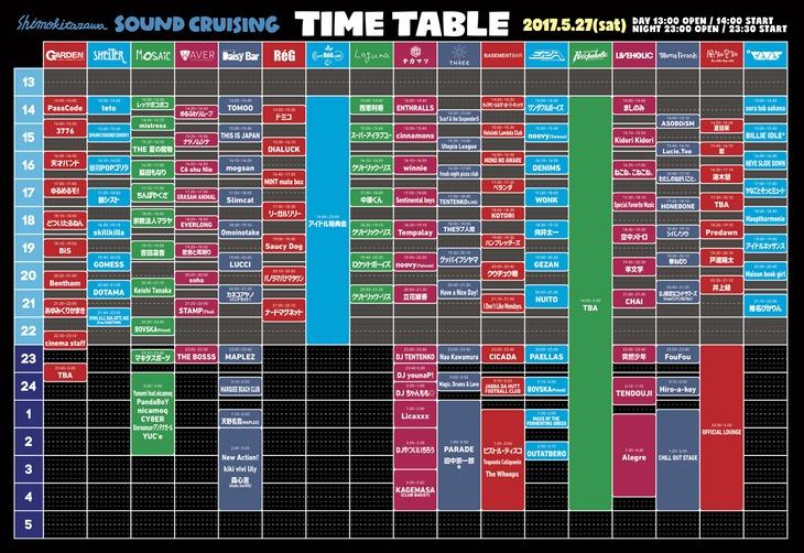 「Shimokitazawa SOUND CRUISING 2017」タイムテーブル