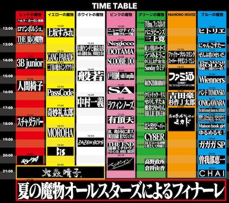 「夏の魔物2017 in KAWASAKI」タイムテーブル