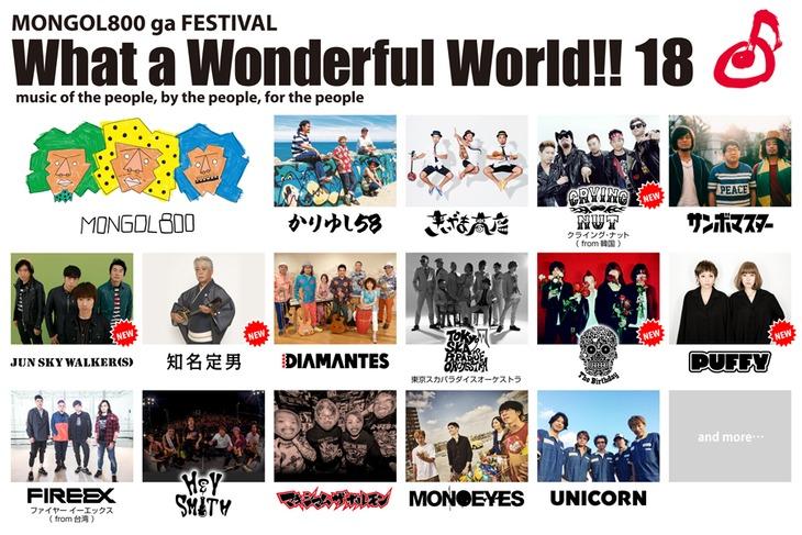 「MONGOL800 ga FESTIVAL What a Wonderful World!! 18」出演アーティスト告知ビジュアル