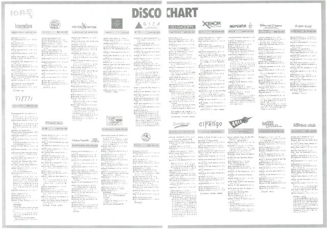 ジャニス店頭に掲示された、ツバキハウスやニューヨーク・ニューヨークなどのディスコチャートをまとめたリスト。冊子「鈴木健治 追悼集 鈴木健治さんが生きた貸レコードの時代とは何だったのか」より。