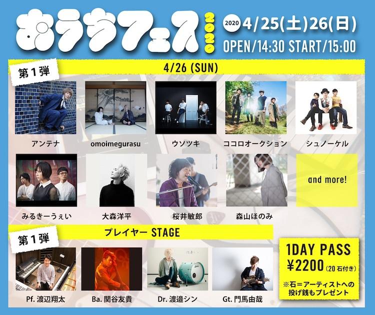 「おうちフェス2020」2日目公演出演アーティスト