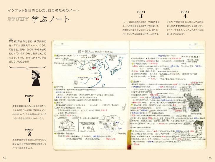 西寺郷太「始めるノートメソッド」より。