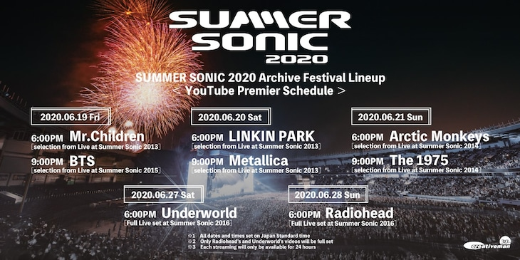 「SUMMER SONIC 2020 ARCHIVE FESTIVAL」ビジュアル