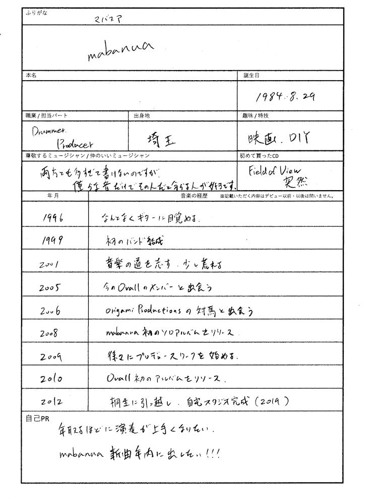 mabanuaの音楽履歴書。
