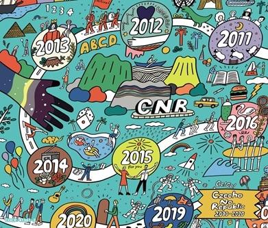 Czecho No Republic「Czecho No Republic 2010-2020」ジャケット