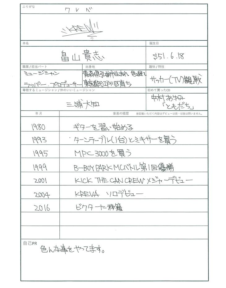 KREVAの履歴書。