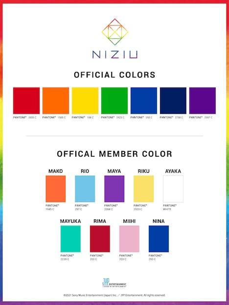 人気画像1位は「NiziUのオフィシャルメンバーカラー発表、色見本にPANTONEを採用」より、「NiziU OFFICIAL COLORS & OFFICIAL MEMBER COLOR」一覧。