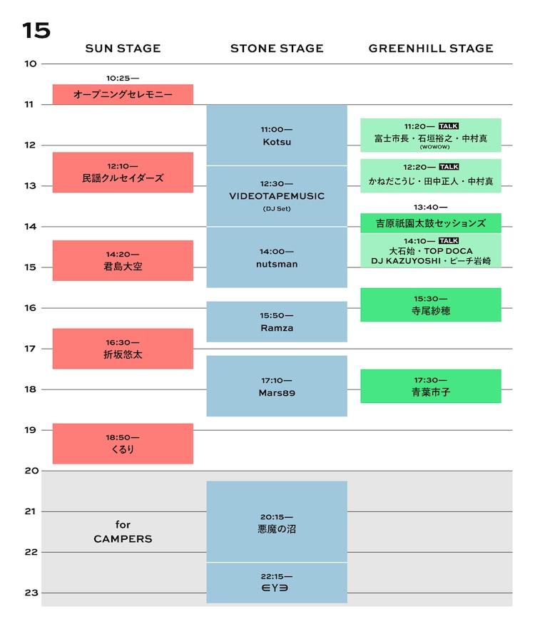「FUJI & SUN '21」5月15日タイムテーブル