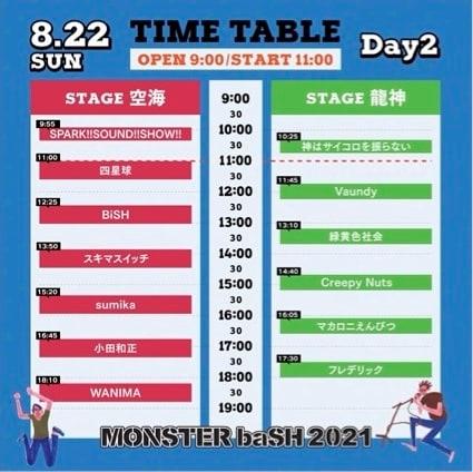 「MONSTER baSH 2021」2日目公演タイムテーブル