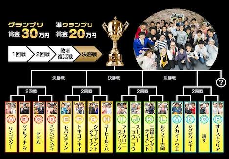 「G-1グランプリ上野」のトーナメント表。