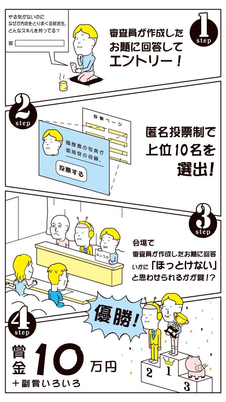 「ほっとけない学生芸人GP」大喜利部門の参加方法。