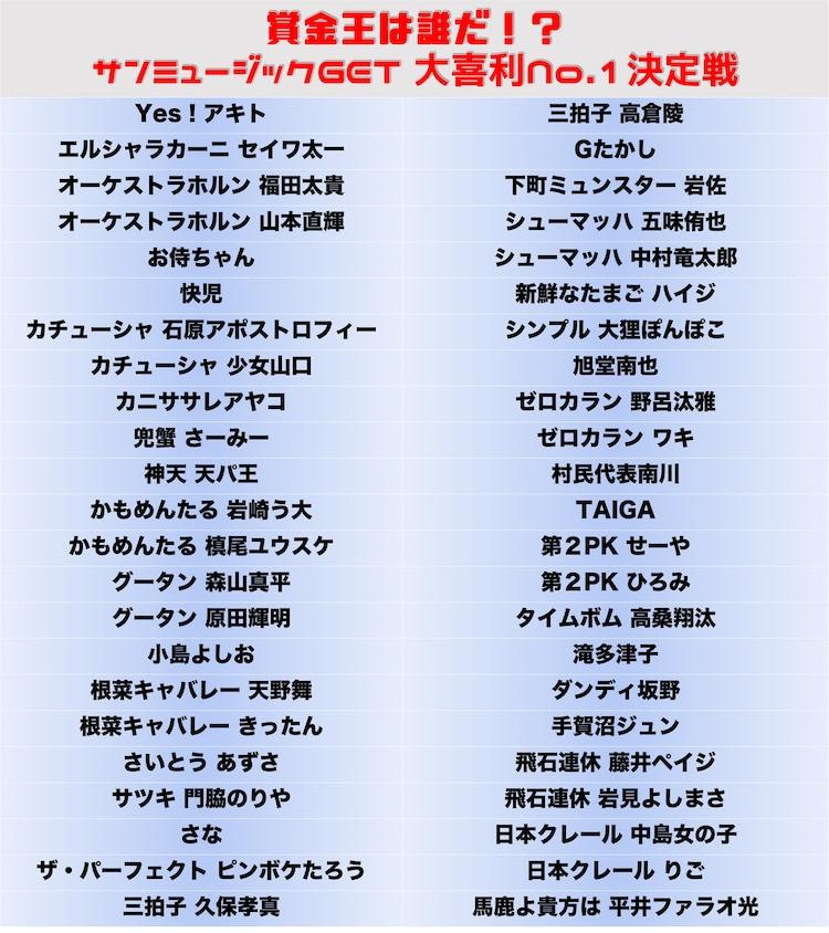 「賞金王は誰だ!? サンミュージックGET 大喜利No.1決定戦」出演者一覧(1枚目)。