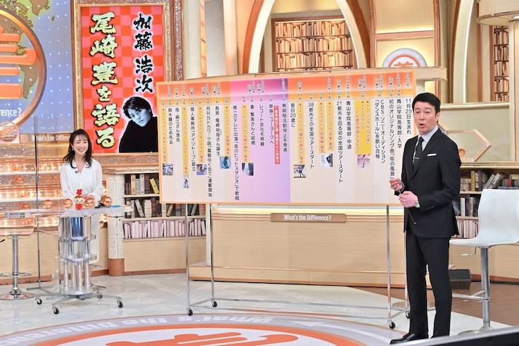 川田裕美(左)と加藤浩次。(c)TBS