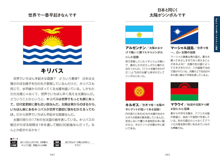 「いつの間にか覚えてる!世界の国が好きになる国旗図鑑より。