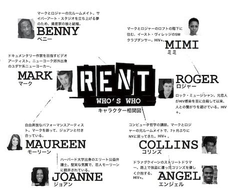 「ブロードウェイミュージカル『RENT』来日公演2018」キャラクター相関図