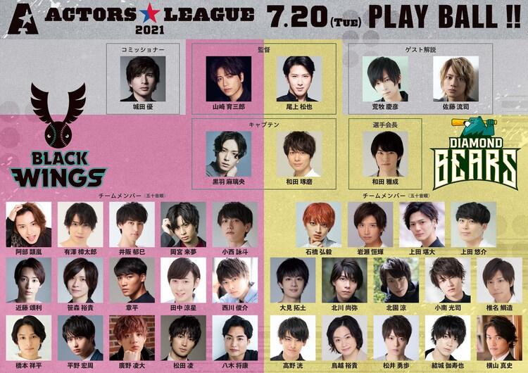 「ACTORS☆LEAGUE 2021」参加者