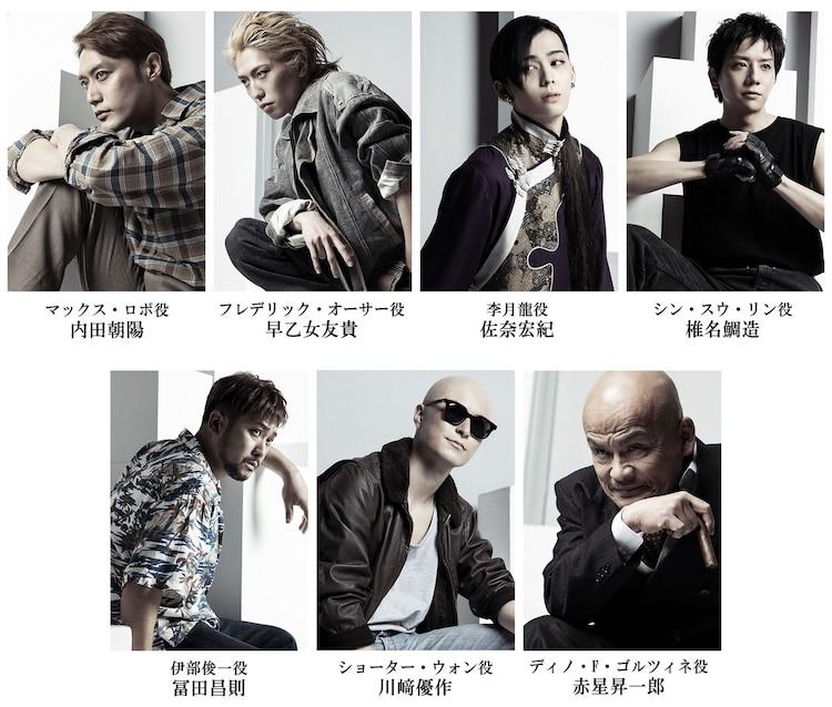 「『BANANA FISH』The Stage -前編-」キャラクタービジュアル