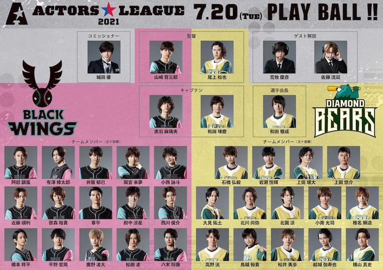 「ACTORS☆LEAGUE 2021」メンバー一覧