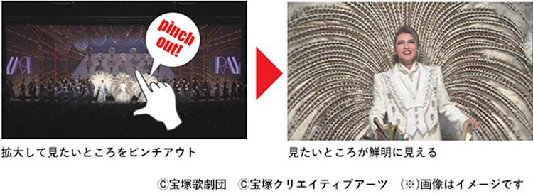 8Kウルトラズームの仕様イメージ