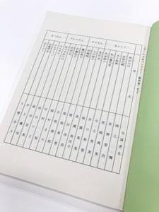 「第2話」台本。1ページでは大洗女子学園キャラクターの半分も収まらず、100人近いキャラクターが6ページにわたって書かれる。
