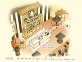 舞台「49日後…」のパンフレットに寄稿した生前葬のイラスト(「悔画展」収録)