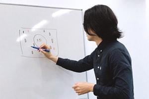 ホワイトボードに図解を書き始める牛尾憲輔。
