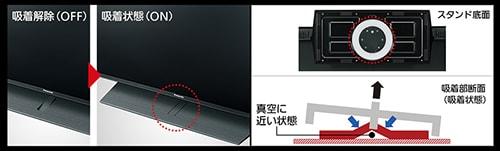 「4K液晶ビエラ FX750」の「転倒防止スタンド」。